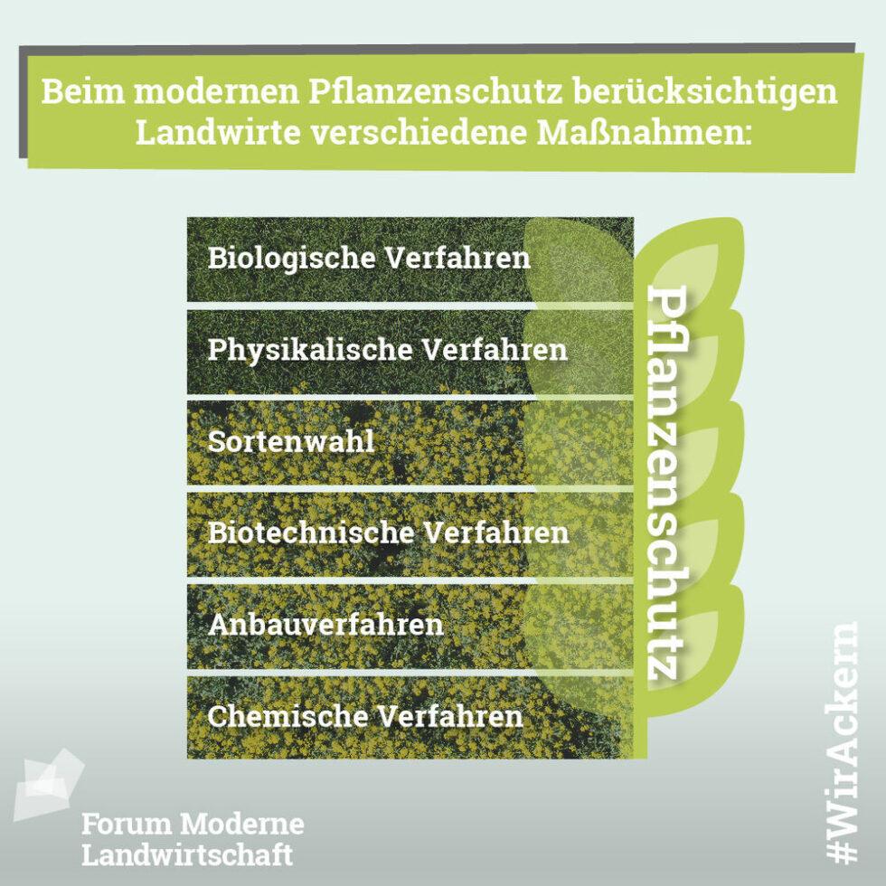 Chemischer Pflanzenschutz